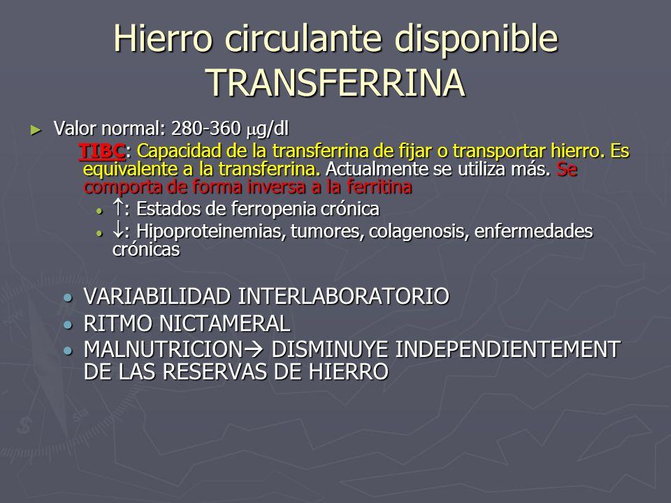 Hierro circulante disponible TRANSFERRINA Valor normal: 280-360 g/dl Valor normal: 280-360 g/dl TIBC: Capacidad de la transferrina de fijar o transpor