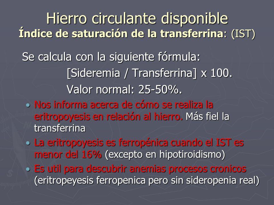 Hierro circulante disponible Índice de saturación de la transferrina: (IST) Se calcula con la siguiente fórmula: [Sideremia / Transferrina] x 100. Val