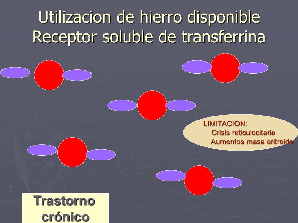 Trastornocrónico LIMITACION: Crisis reticulocitaria Crisis reticulocitaria Aumentos masa eritroide Aumentos masa eritroide