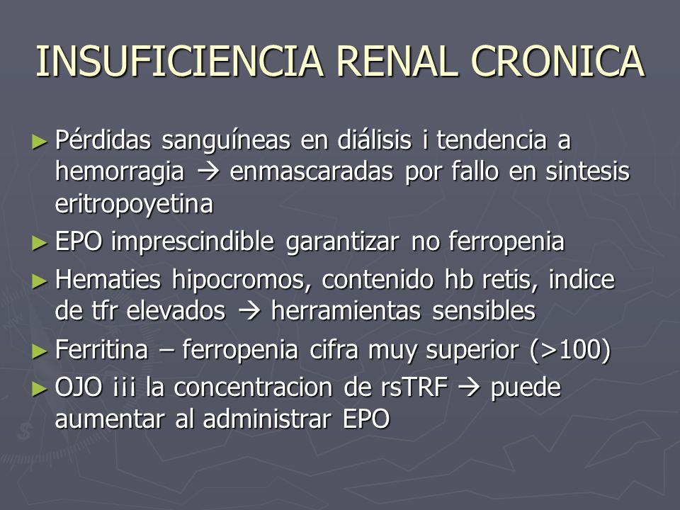 INSUFICIENCIA RENAL CRONICA Pérdidas sanguíneas en diálisis i tendencia a hemorragia enmascaradas por fallo en sintesis eritropoyetina Pérdidas sanguí
