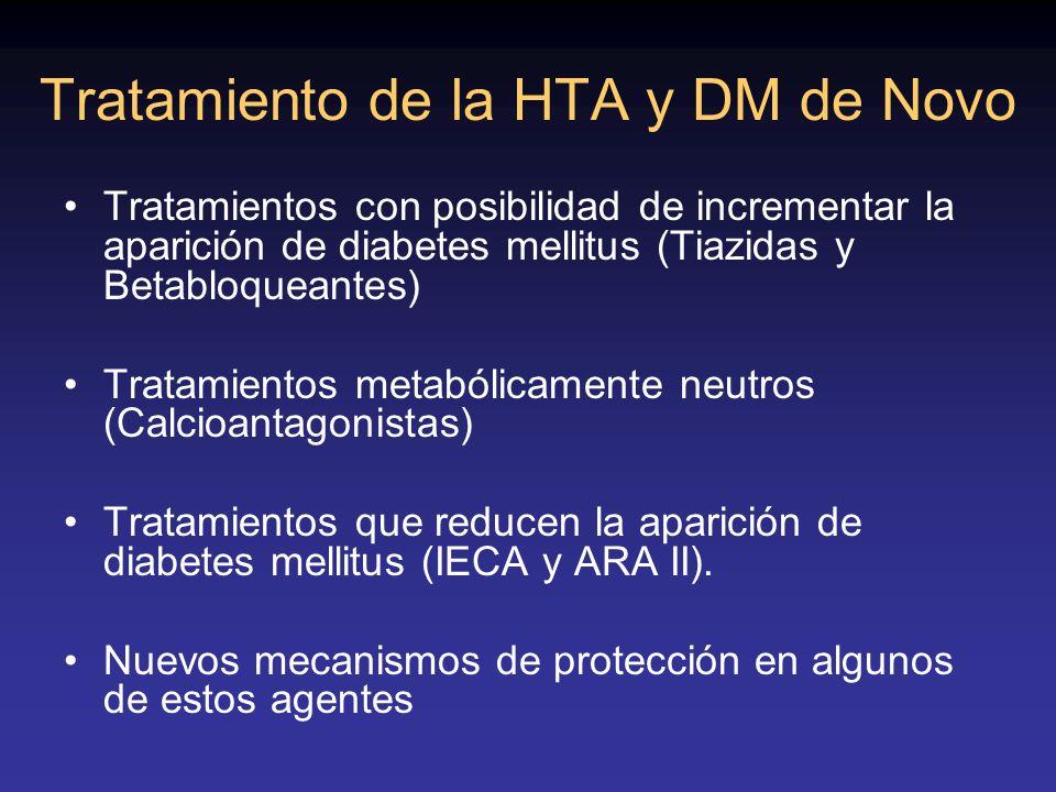 Tratamiento de la HTA y DM de Novo Tratamientos con posibilidad de incrementar la aparición de diabetes mellitus (Tiazidas y Betabloqueantes) Tratamie