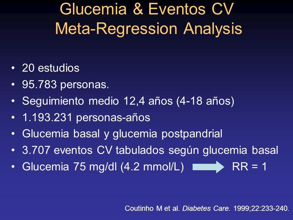 Glucemia & Eventos CV Meta-Regression Analysis 20 estudios 95.783 personas. Seguimiento medio 12,4 años (4-18 años) 1.193.231 personas-años Glucemia b