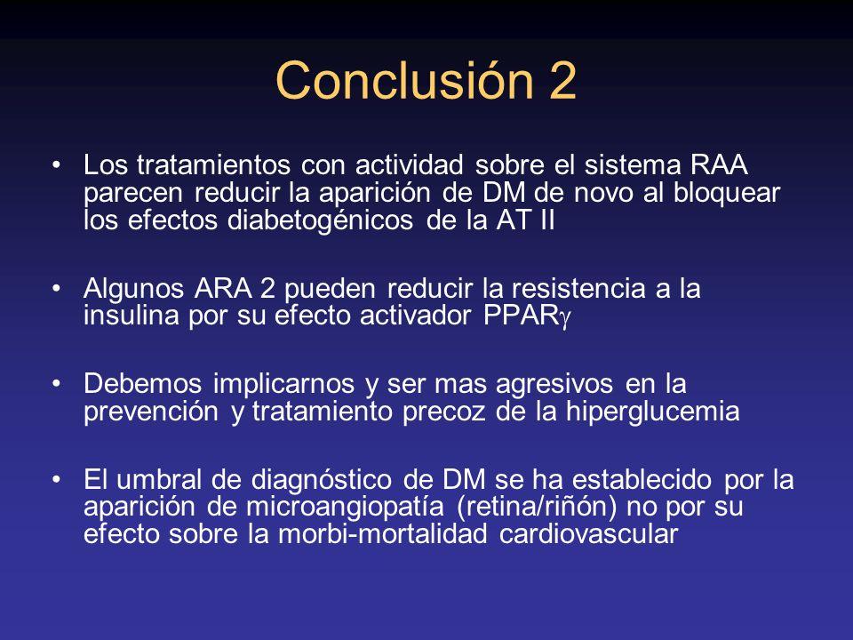Los tratamientos con actividad sobre el sistema RAA parecen reducir la aparición de DM de novo al bloquear los efectos diabetogénicos de la AT II Algu