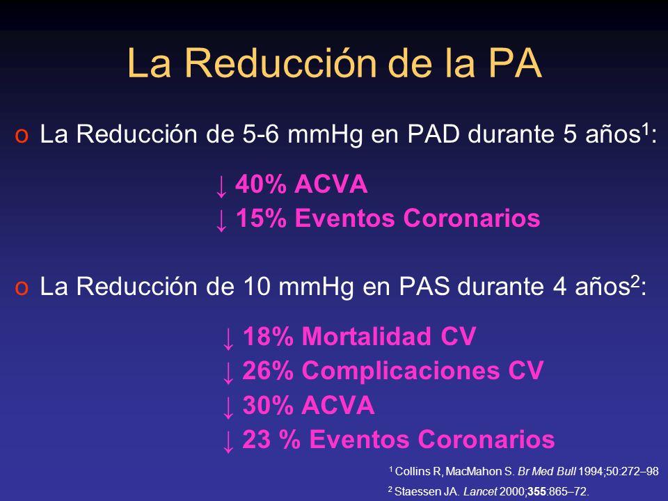 La Reducción de la PA oLa Reducción de 5-6 mmHg en PAD durante 5 años 1 : 40% ACVA 15% Eventos Coronarios oLa Reducción de 10 mmHg en PAS durante 4 añ