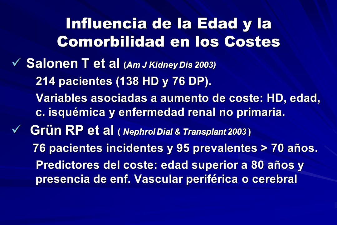 Influencia de la Edad y la Comorbilidad en los Costes Salonen T et al (Am J Kidney Dis 2003) Salonen T et al (Am J Kidney Dis 2003) 214 pacientes (138