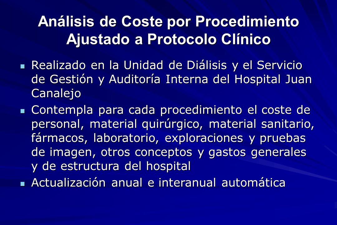 Análisis de Coste por Procedimiento Ajustado a Protocolo Clínico Realizado en la Unidad de Diálisis y el Servicio de Gestión y Auditoría Interna del H