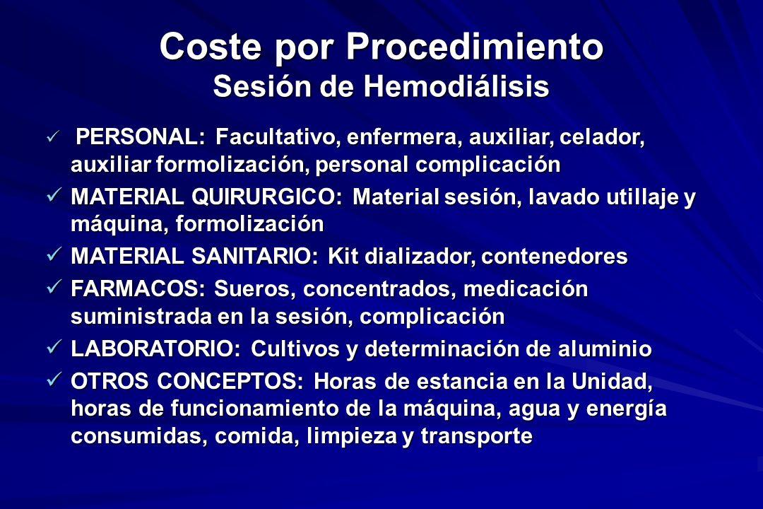 Coste por Procedimiento Sesión de Hemodiálisis PERSONAL: Facultativo, enfermera, auxiliar, celador, auxiliar formolización, personal complicación PERS