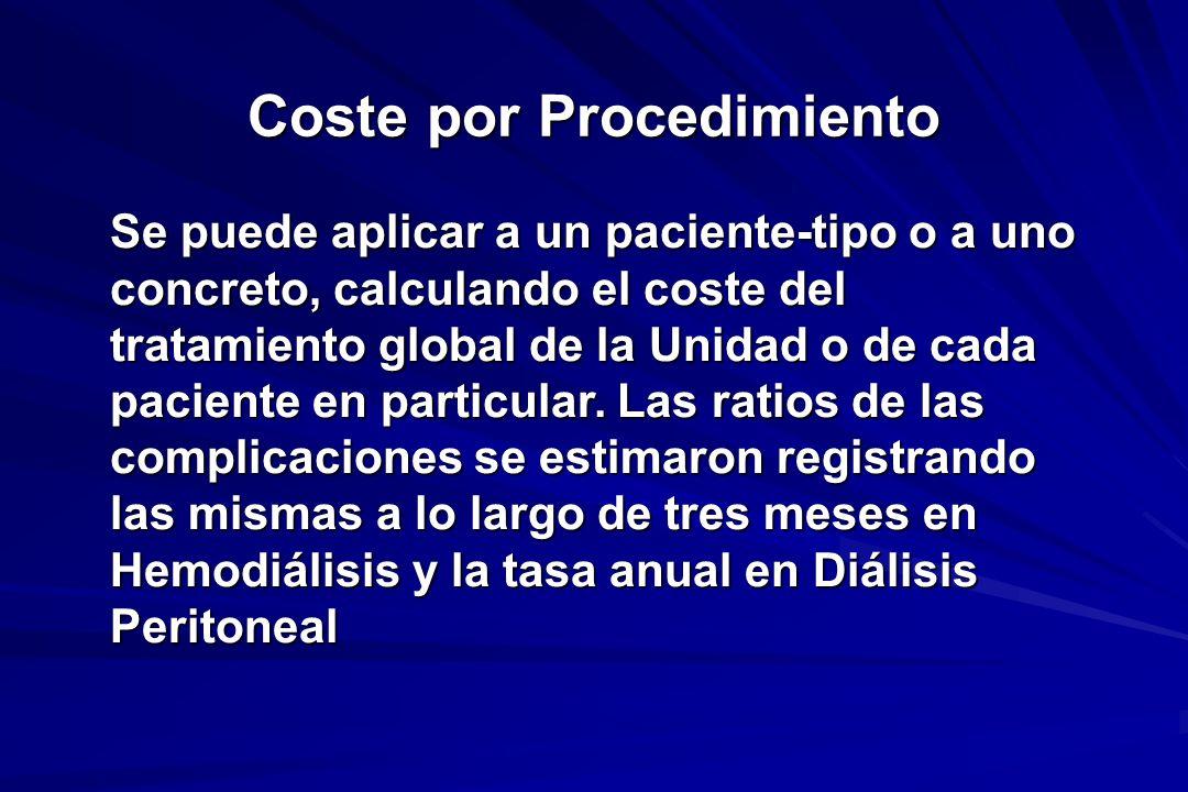 Coste por Procedimiento Se puede aplicar a un paciente-tipo o a uno concreto, calculando el coste del tratamiento global de la Unidad o de cada pacien