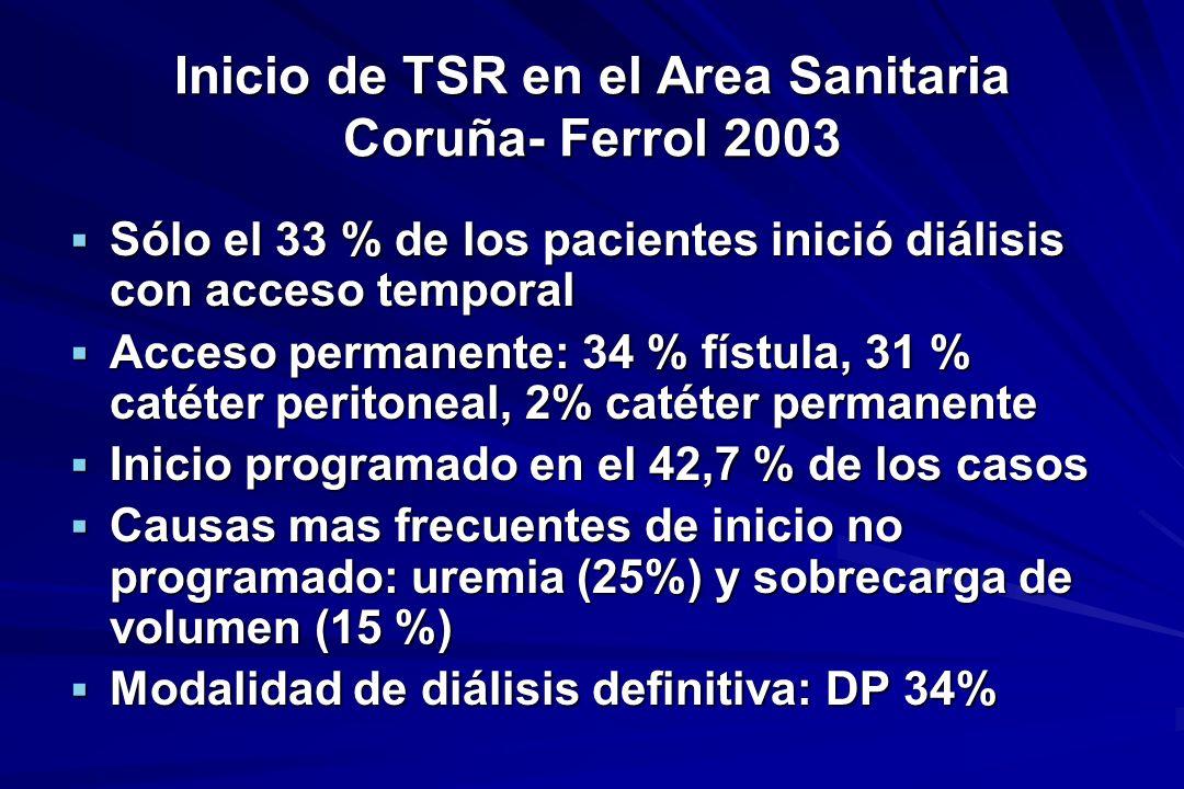Inicio de TSR en el Area Sanitaria Coruña- Ferrol 2003 Sólo el 33 % de los pacientes inició diálisis con acceso temporal Sólo el 33 % de los pacientes