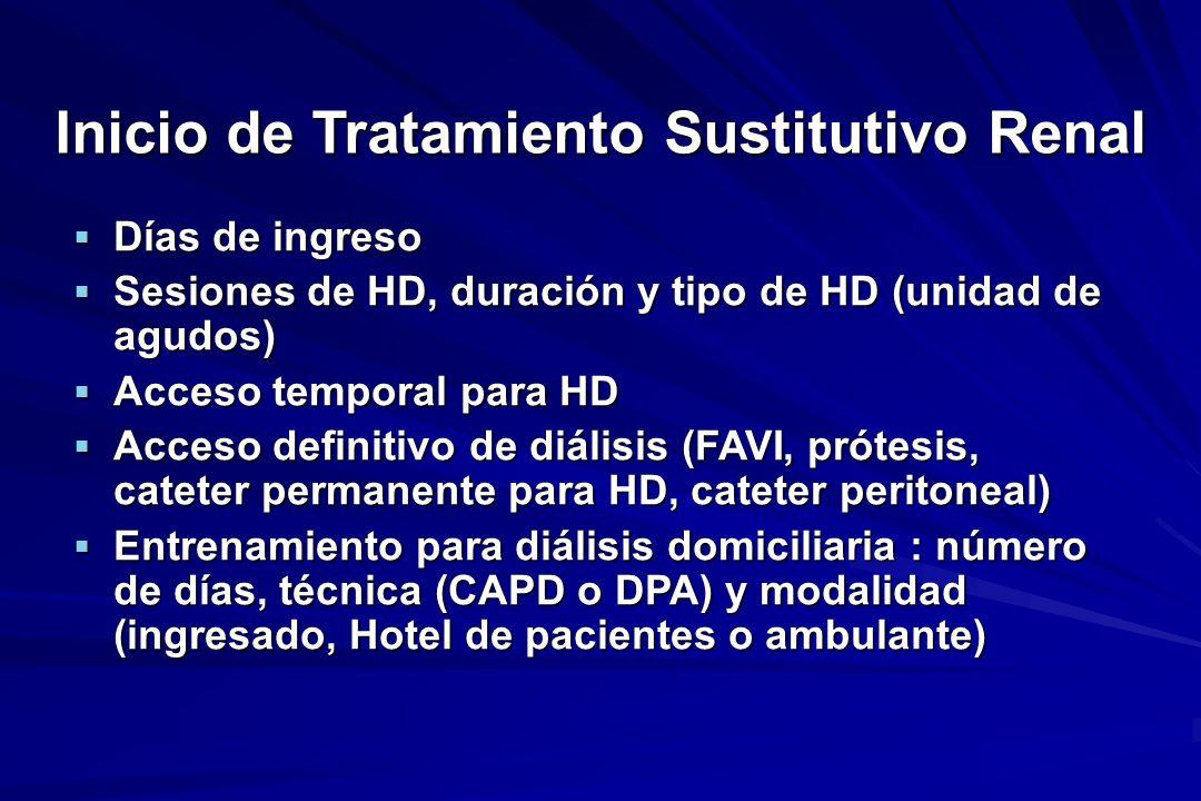 Inicio de Tratamiento Sustitutivo Renal Días de ingreso Días de ingreso Sesiones de HD, duración y tipo de HD (unidad de agudos) Sesiones de HD, durac