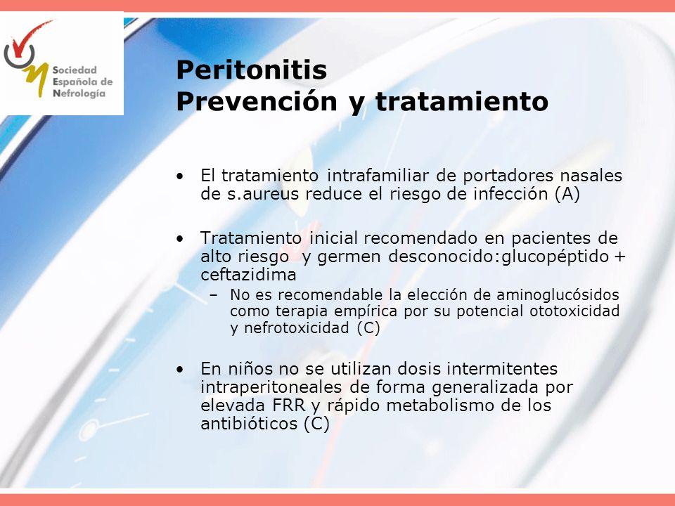 Peritonitis Prevención y tratamiento El tratamiento intrafamiliar de portadores nasales de s.aureus reduce el riesgo de infección (A) Tratamiento inic