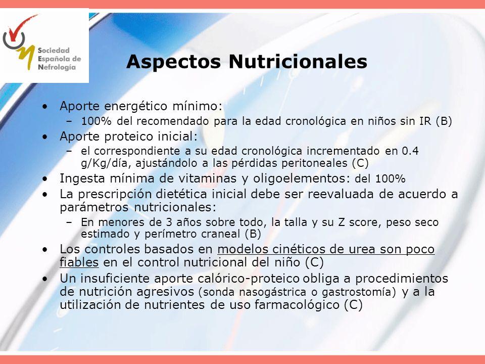 Aspectos Nutricionales Aporte energético mínimo: –100% del recomendado para la edad cronológica en niños sin IR (B) Aporte proteico inicial: –el corre