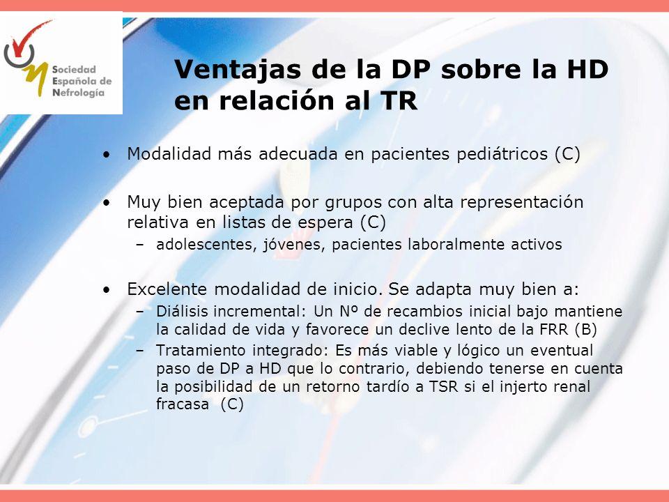 Ventajas de la DP sobre la HD en relación al TR Modalidad más adecuada en pacientes pediátricos (C) Muy bien aceptada por grupos con alta representaci