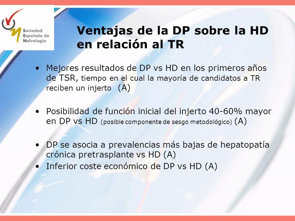 Ventajas de la DP sobre la HD en relación al TR Mejores resultados de DP vs HD en los primeros años de TSR, tiempo en el cual la mayoría de candidatos