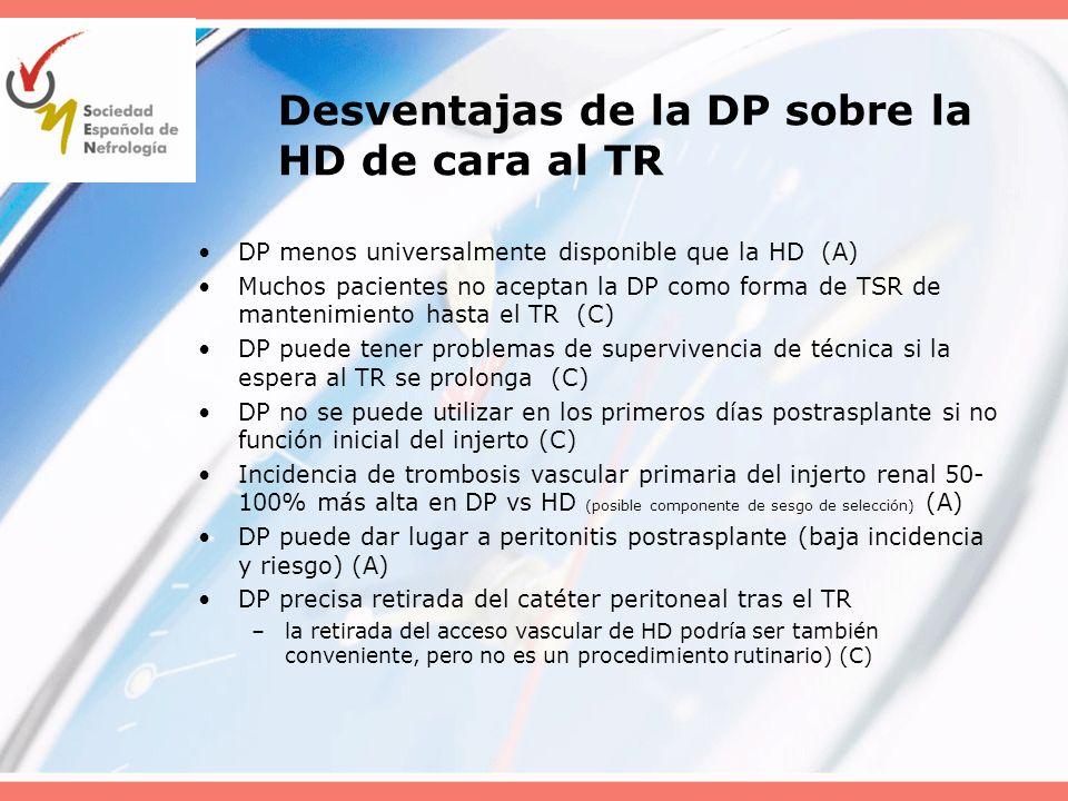 Desventajas de la DP sobre la HD de cara al TR DP menos universalmente disponible que la HD (A) Muchos pacientes no aceptan la DP como forma de TSR de
