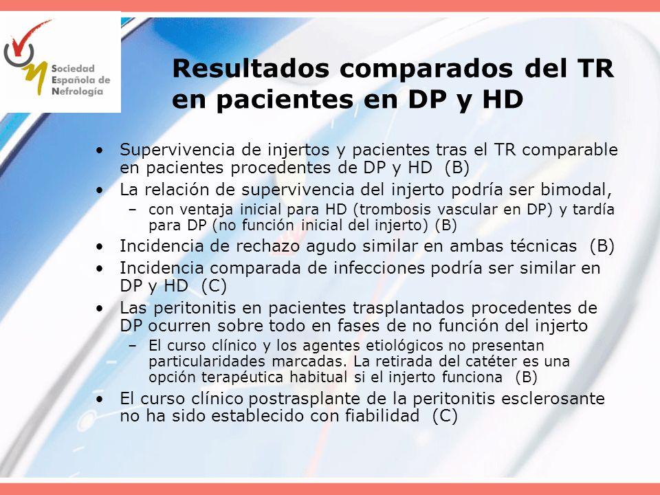 Resultados comparados del TR en pacientes en DP y HD Supervivencia de injertos y pacientes tras el TR comparable en pacientes procedentes de DP y HD (
