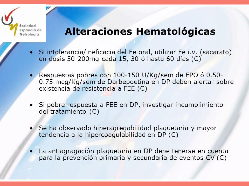 Alteraciones Hematológicas Si intolerancia/ineficacia del Fe oral, utilizar Fe i.v. (sacarato) en dosis 50-200mg cada 15, 30 ó hasta 60 días (C) Respu