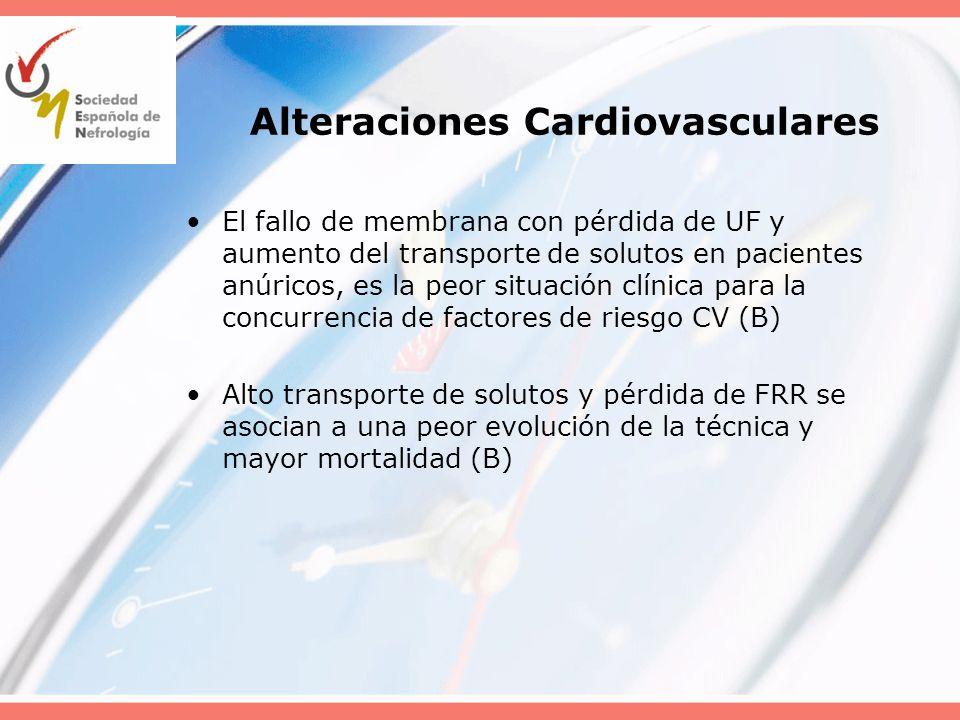 Alteraciones Cardiovasculares El fallo de membrana con pérdida de UF y aumento del transporte de solutos en pacientes anúricos, es la peor situación c