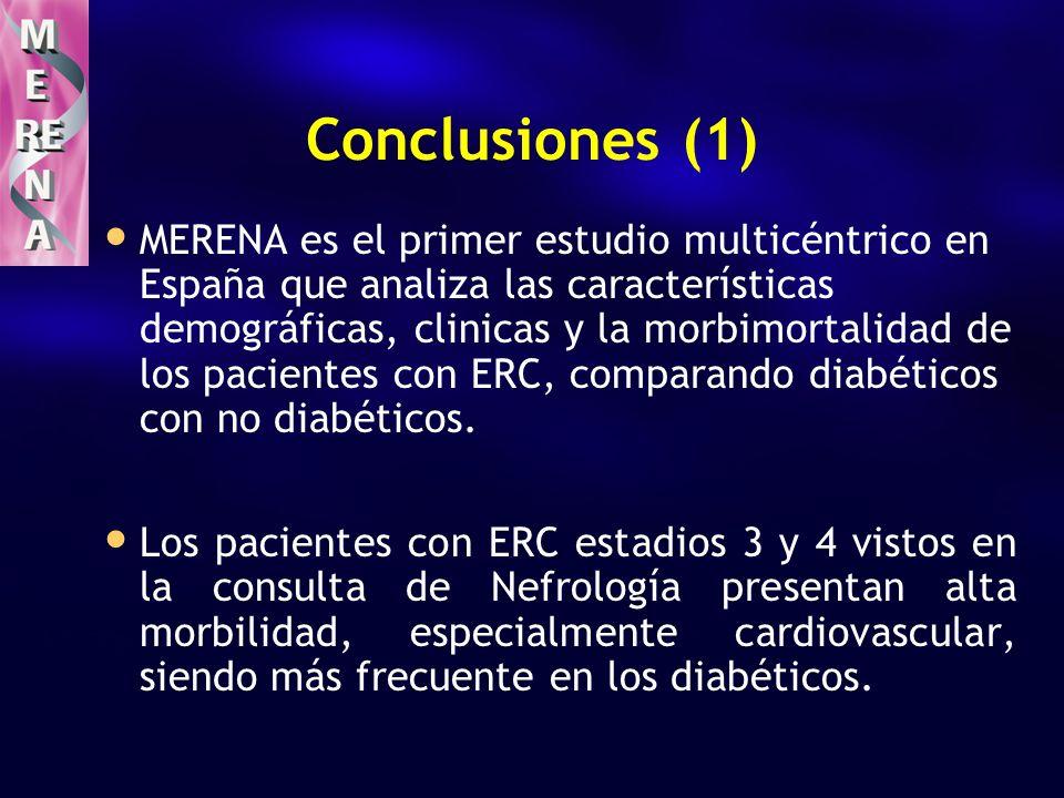 Conclusiones (1) MERENA es el primer estudio multicéntrico en España que analiza las características demográficas, clinicas y la morbimortalidad de los pacientes con ERC, comparando diabéticos con no diabéticos.