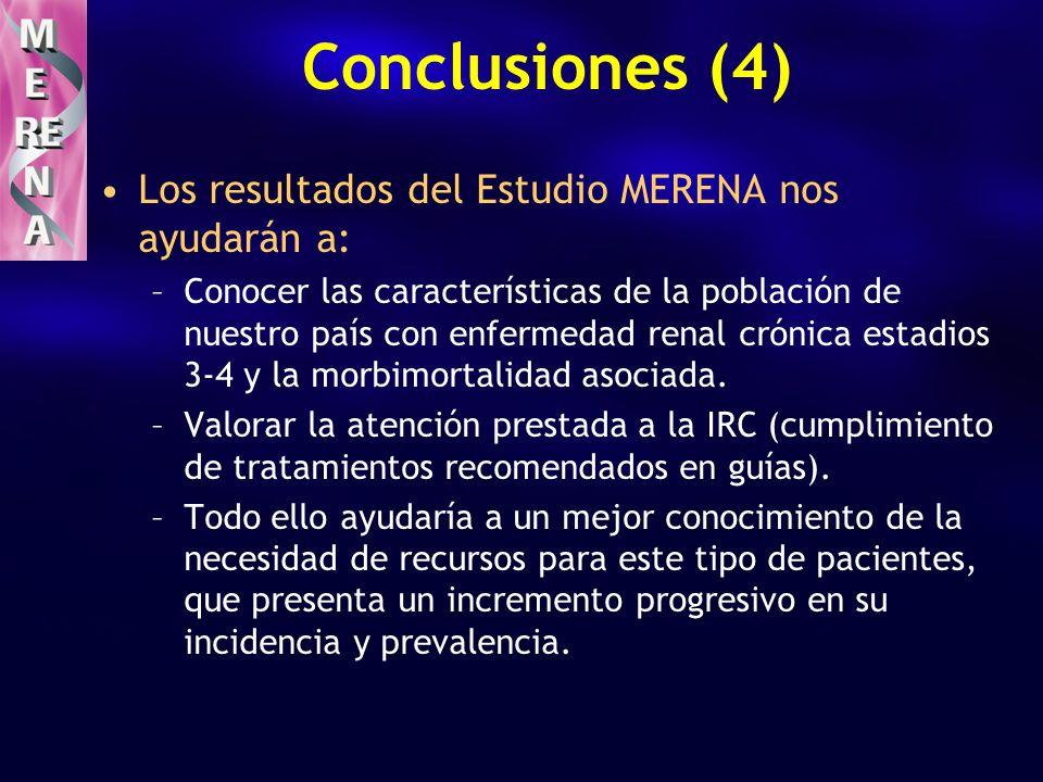 Conclusiones (4) Los resultados del Estudio MERENA nos ayudarán a: –Conocer las características de la población de nuestro país con enfermedad renal crónica estadios 3-4 y la morbimortalidad asociada.