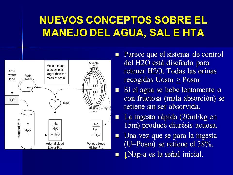NUEVOS CONCEPTOS SOBRE EL MANEJO DEL AGUA, SAL E HTA Parece que el sistema de control del H2O está diseñado para retener H2O. Todas las orinas recogid