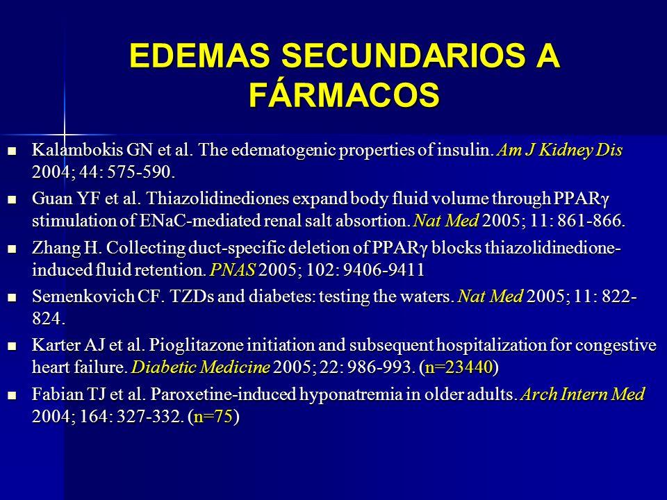 EDEMAS SECUNDARIOS A FÁRMACOS Kalambokis GN et al. The edematogenic properties of insulin. Am J Kidney Dis 2004; 44: 575-590. Kalambokis GN et al. The