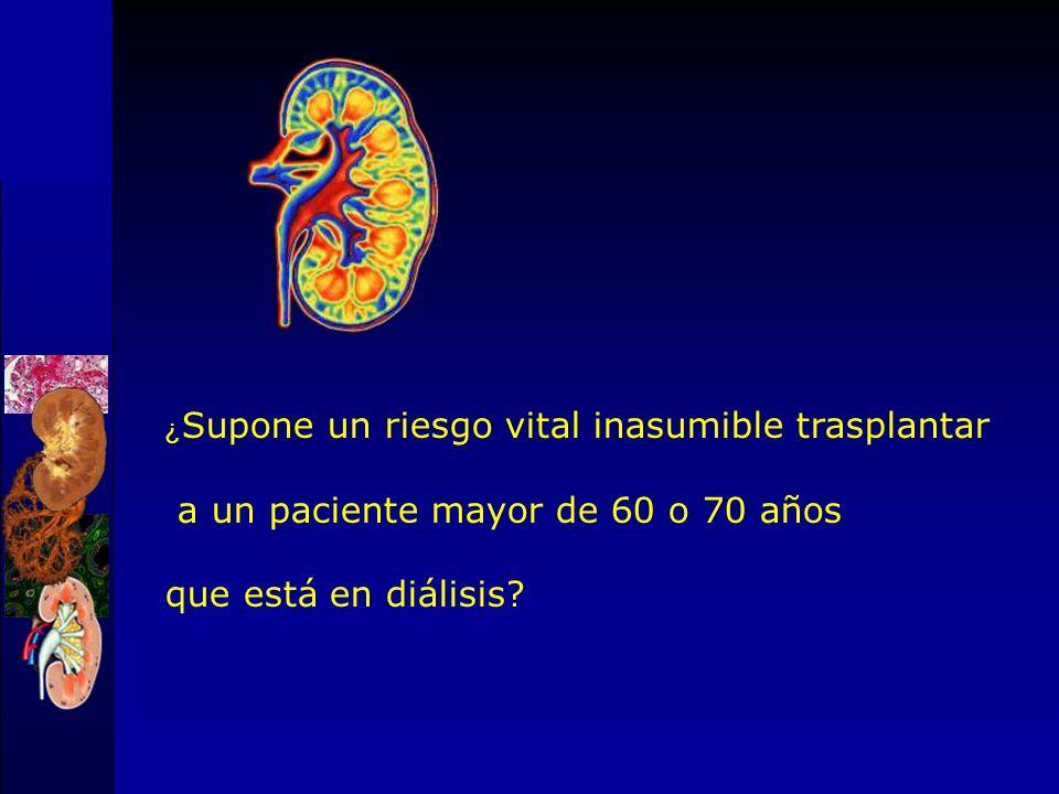 Kasiske et al JASN 2002,13:1067 UNOS/USRDS 1º Tx renal de cadaver 1988-1998, N=74297 Riesgo de fallo del injerto (retorno a diálisis o retrasplante) c