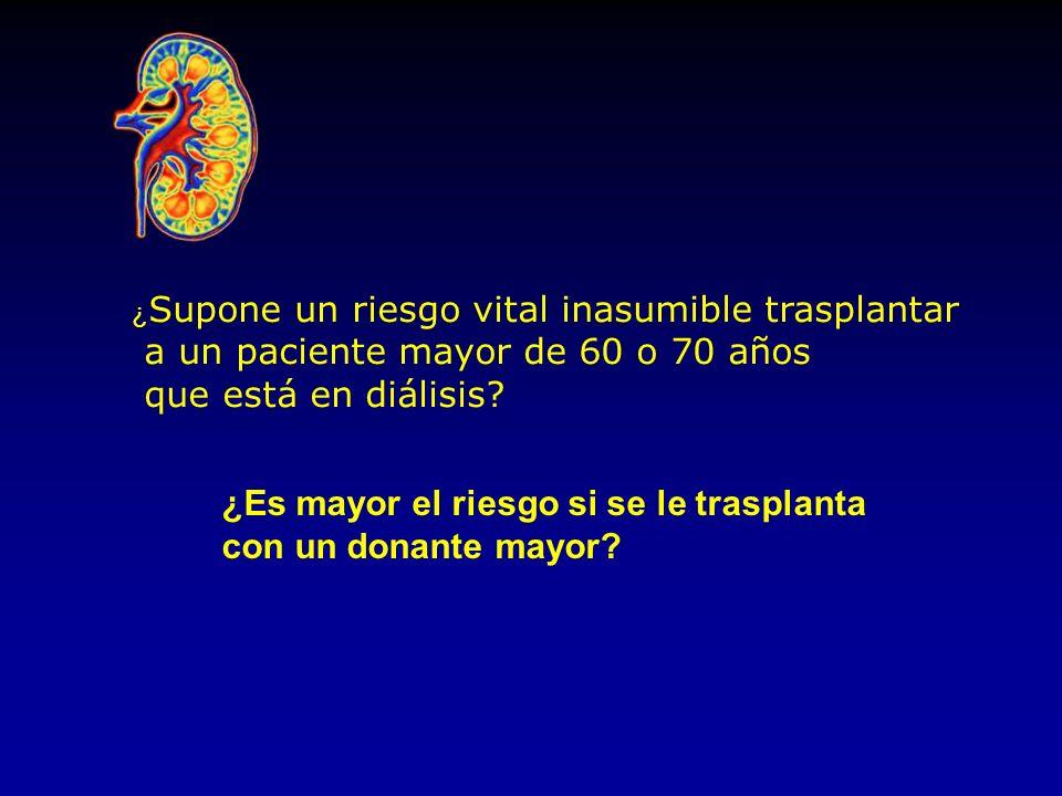 ¿ Supone un riesgo vital inasumible trasplantar a un paciente mayor de 60 o 70 años que está en diálisis? Sí, calculado en 2.1 veces durante los 106 p