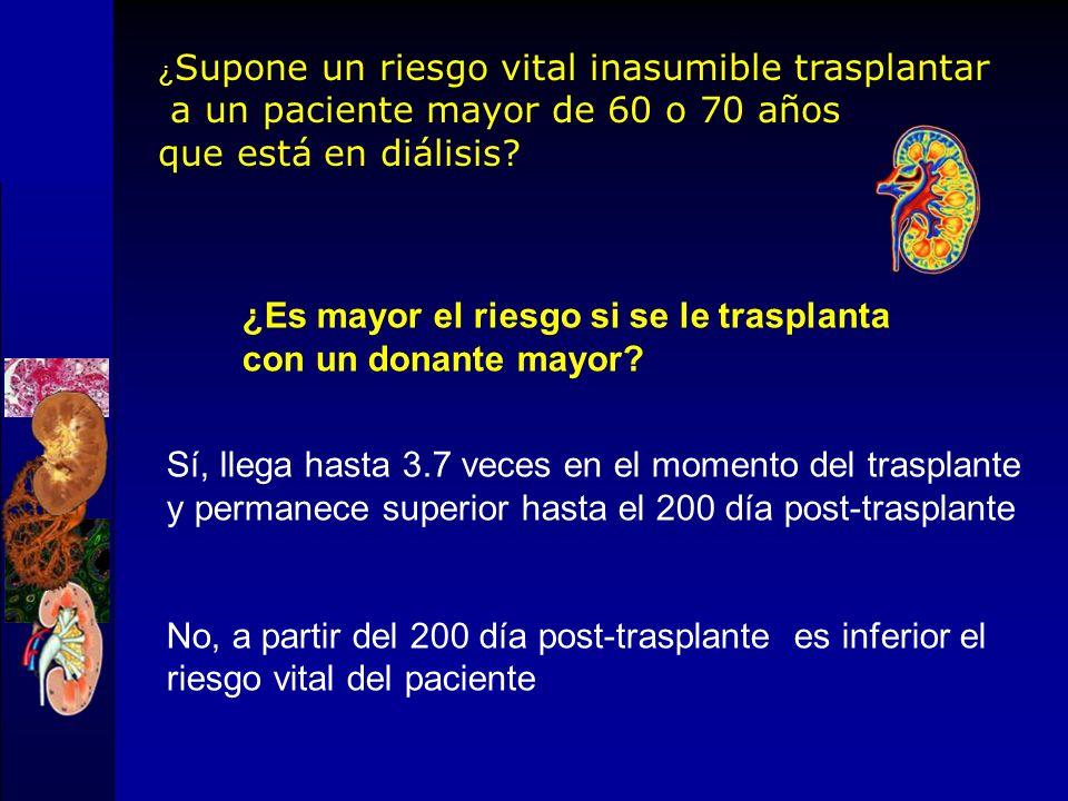 Mortalidad de receptores de un donante renal marginal comparado con la lista de espera Ojo AO et al J Am Soc Nephrol 2001,12:589 1992-1998 UNOS/USRDS