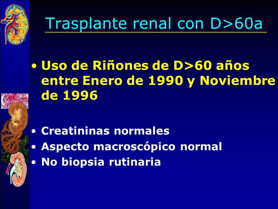 Trasplante renal con donantes mayores de 60 años NEdad DonanteDobles Enero 1990 – Noviembre 1996 7866 ± 40 (de 78) Diciembre 1996 - Diciembre 2004 304
