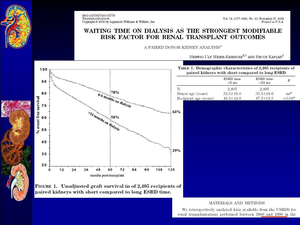 Informe de la SEN y Registros autonómicos de diálisis y trasplante del año 2002. Incidencia de tratamiento sustitutivo Nefrología Vol. XXV, Nº 2, 2005