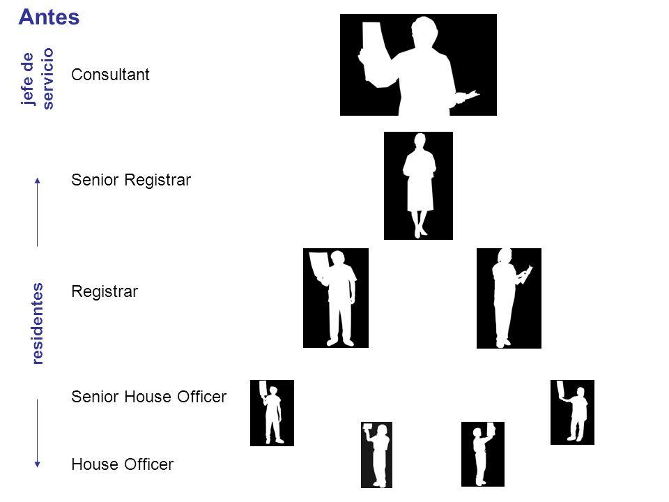 Consultant Senior Registrar Registrar Senior House Officer House Officer Antes residentes jefe de servicio