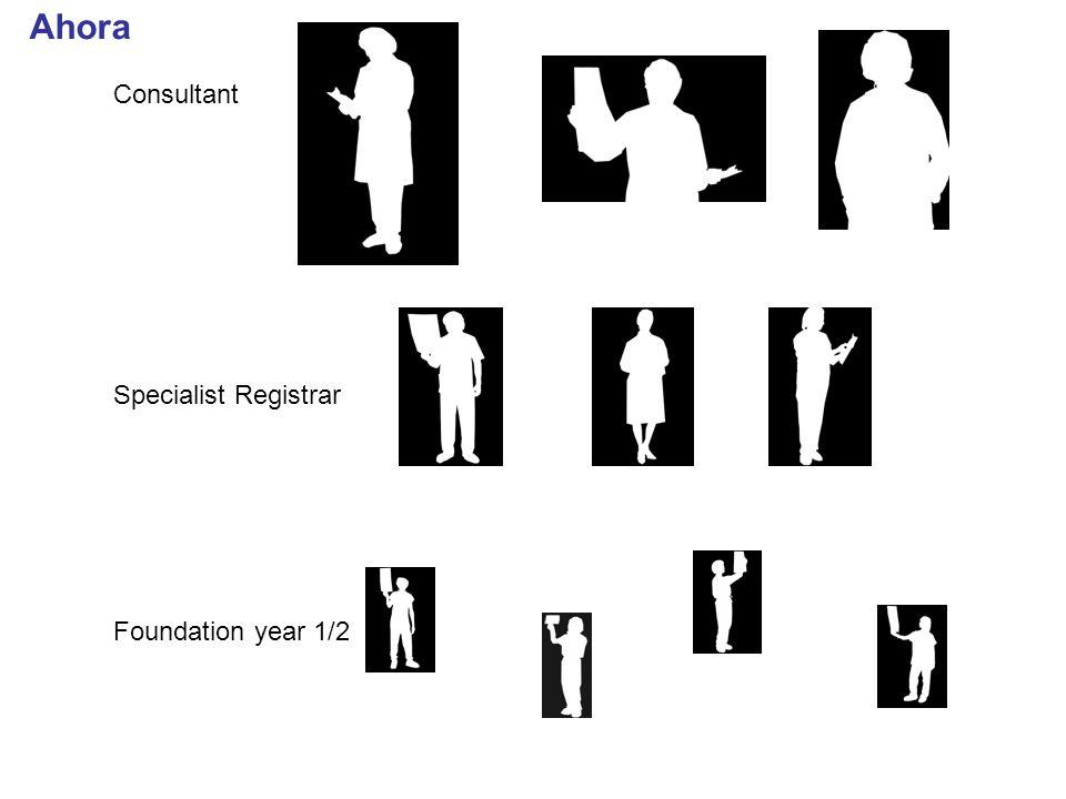 Consultant Specialist Registrar Foundation year 1/2 Ahora
