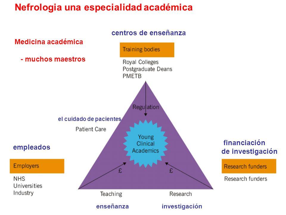 empleados centros de enseñanza financiación de investigación el cuidado de pacientes Medicina académica - muchos maestros enseñanzainvestigación Nefro