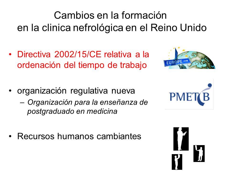 Instrucción clínica CCT (Certificate of Completion of Training) Certificado de terminación de estudios facultad de medicina 5 años2 años .