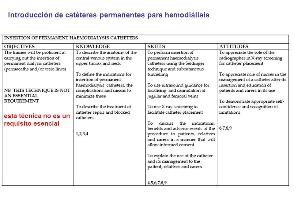 Introducción de catéteres permanentes para hemodiálisis esta técnica no es un requisito esencial