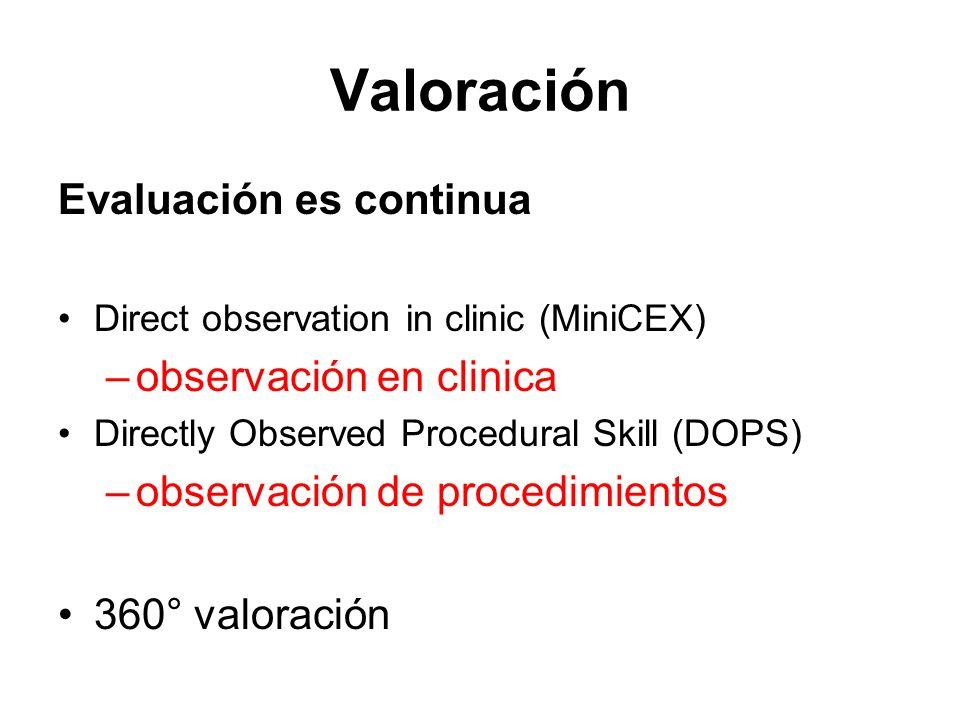 Valoración Evaluación es continua Direct observation in clinic (MiniCEX) –observación en clinica Directly Observed Procedural Skill (DOPS) –observació