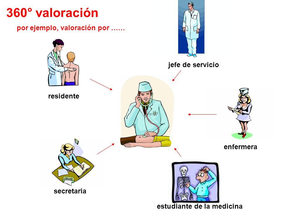 residente jefe de servicio enfermera estudiante de la medicina secretaria por ejemplo, valoración por ……