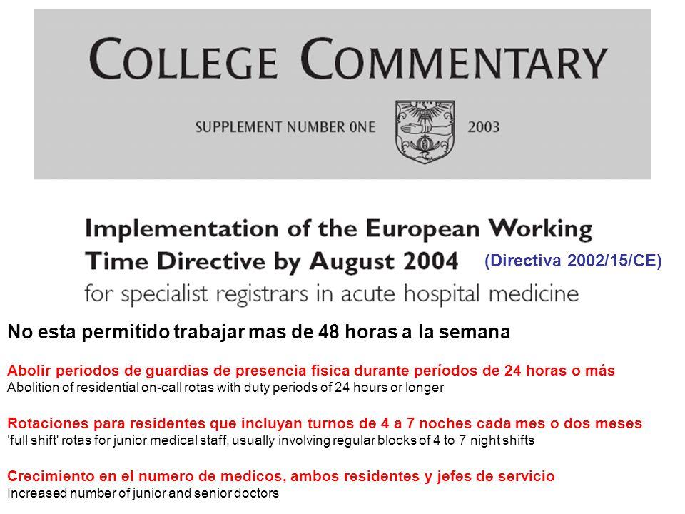 Cambios en la formación en la clinica nefrológica en el Reino Unido Directiva 2002/15/CE relativa a la ordenación del tiempo de trabajo organización regulativa nueva –Organización para la enseñanza de postgraduado en medicina Recursos humanos cambiantes