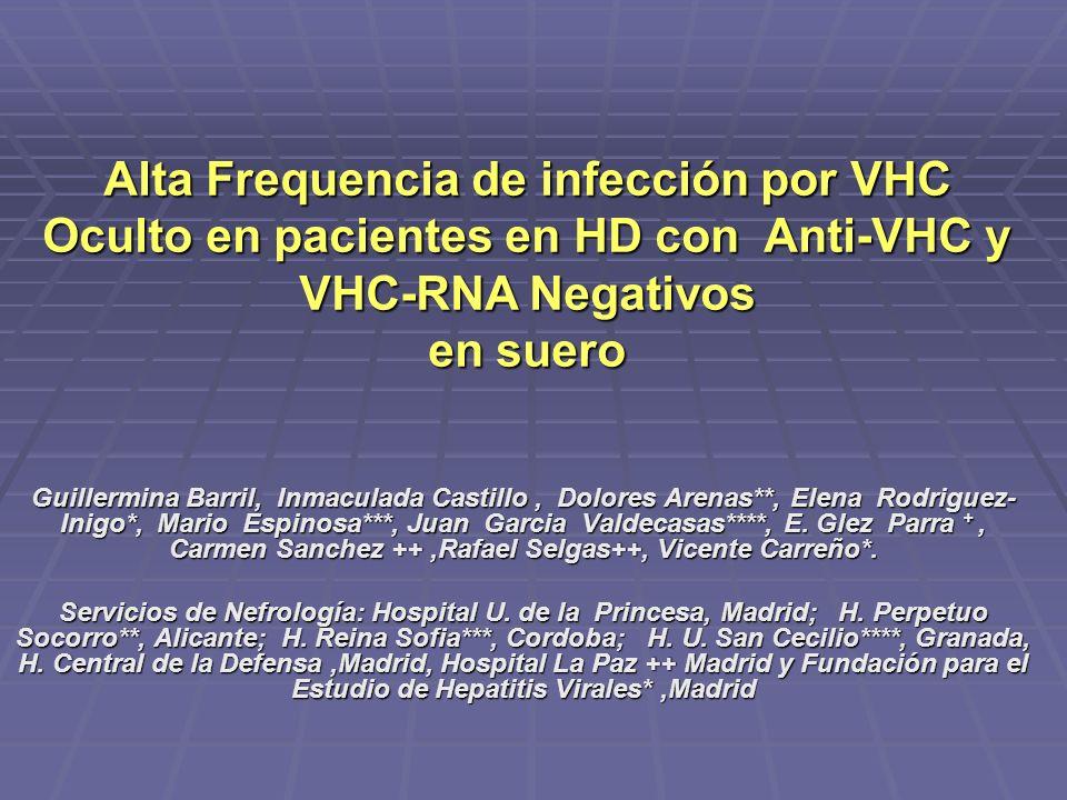 CONCLUSIONES INICIALES En la población estudiada, el 61,9% de los pacientes en hemodiálisis con niveles alterados de ALT y/o GGT de etiología desconocida y negativos para los marcadores serológicos de los virus de hepatitis (incluyendo el VCH-RNA en suero), presentan una infección oculta por VCH en sus CMSP, por lo que pueden ser potencialmente infecciosos