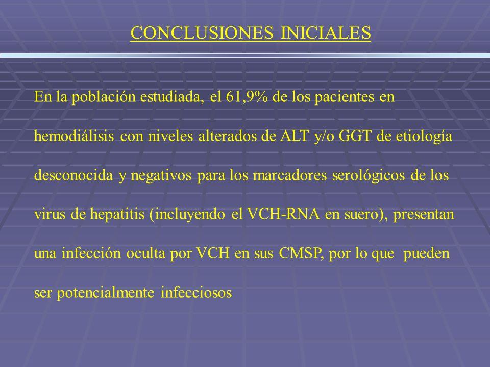 CONCLUSIONES INICIALES En la población estudiada, el 61,9% de los pacientes en hemodiálisis con niveles alterados de ALT y/o GGT de etiología desconoc