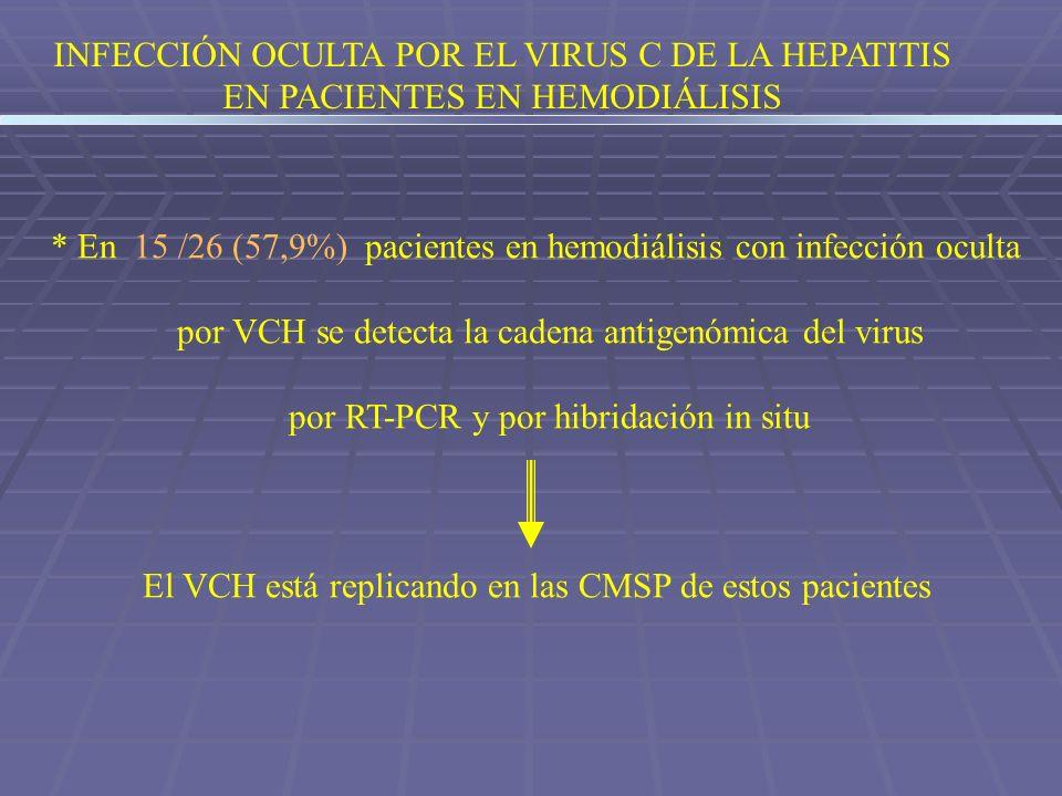 INFECCIÓN OCULTA POR EL VIRUS C DE LA HEPATITIS EN PACIENTES EN HEMODIÁLISIS * En 15 /26 (57,9%) pacientes en hemodiálisis con infección oculta por VC