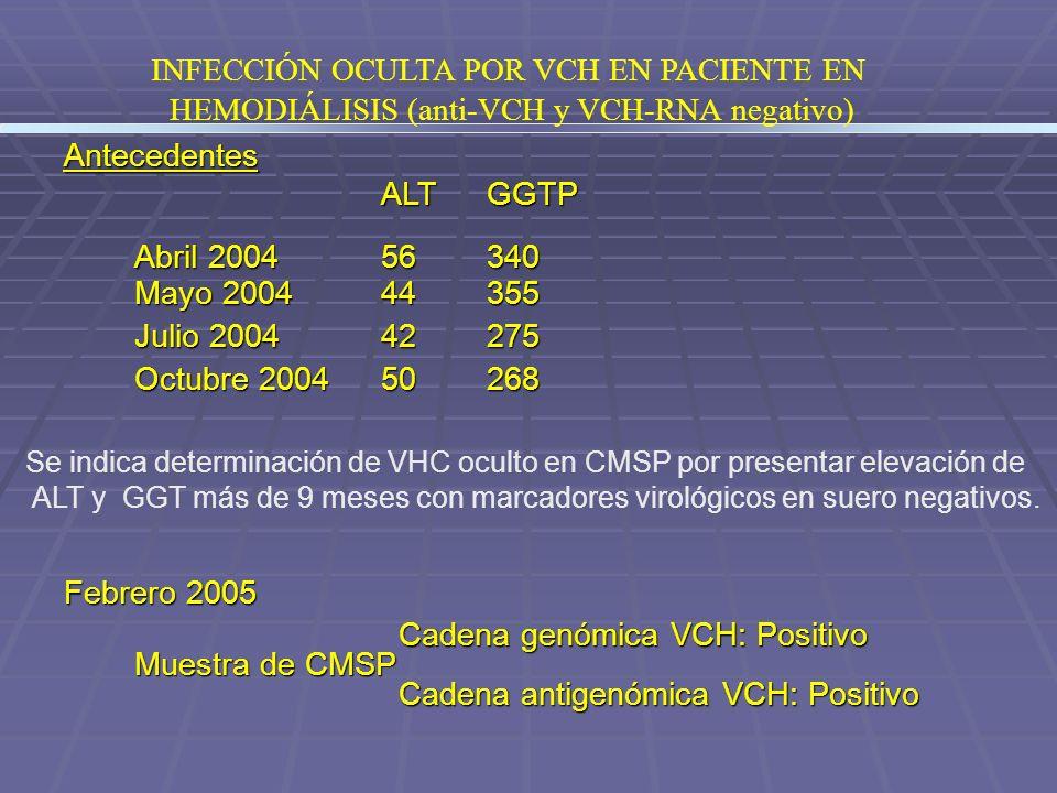 Antecedentes ALTGGTP Abril 200456340 Mayo 200444355 Julio 200442275 Octubre 200450268 Febrero 2005 Cadena genómica VCH: Positivo Cadena genómica VCH: