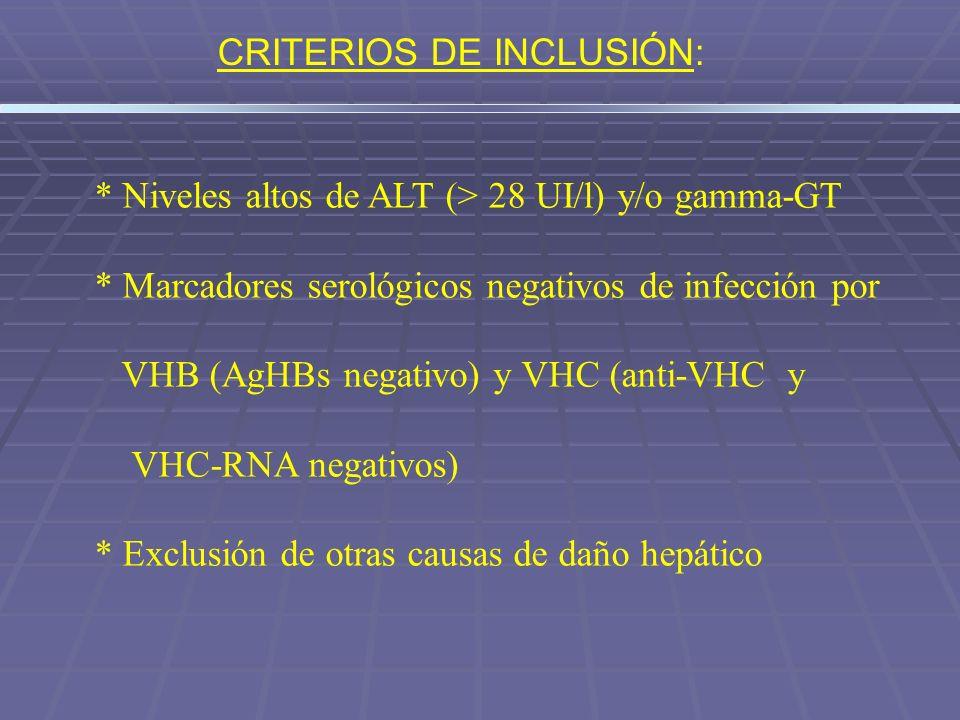 * Niveles altos de ALT (> 28 UI/l) y/o gamma-GT * Marcadores serológicos negativos de infección por VHB (AgHBs negativo) y VHC (anti-VHC y VHC-RNA neg