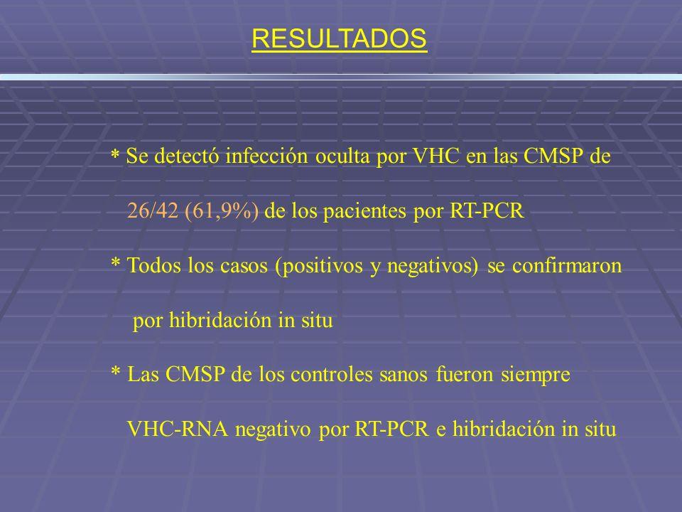 INFECCIÓN OCULTA POR EL VIRUS C DE LA HEPATITIS EN PACIENTES EN HEMODIÁLISIS * En 15 /26 (57,9%) pacientes en hemodiálisis con infección oculta por VCH se detecta la cadena antigenómica del virus por RT-PCR y por hibridación in situ El VCH está replicando en las CMSP de estos pacientes