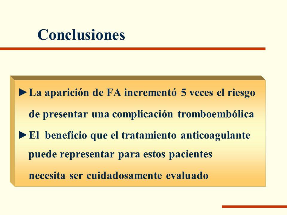 Conclusiones La aparición de FA incrementó 5 veces el riesgo de presentar una complicación tromboembólica El beneficio que el tratamiento anticoagulan