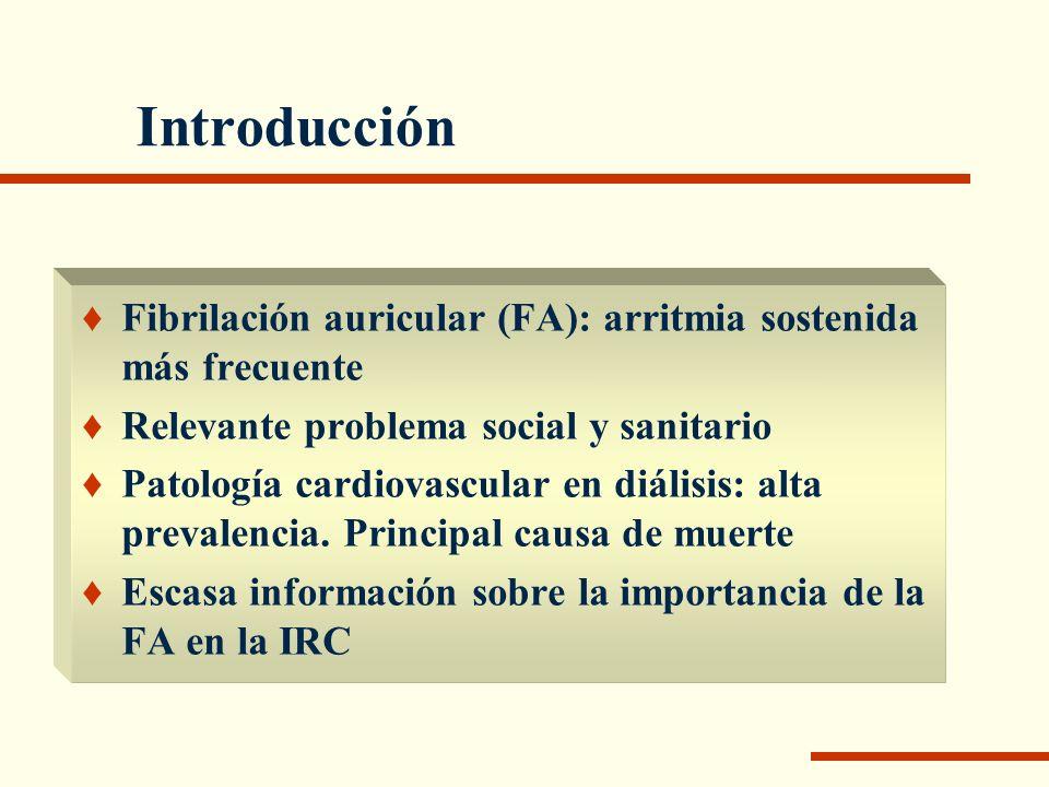 FA: Influencia en la mortalidad Odds Ratio 95% ICp Edad1,071,04-1,100,0001 Albúmina0,210,1-0,480,0001 FA2,11,2-3,90,009 Am J Cardiol 2003;92:868–871 Mortalidad a los dos años en p >65 años: 53%: Grupo FA 31%: Grupo RS HemodiálisisPoblación general The Framingham heart study Circulation 98:946-952, 1998 20-year follow-up of the Renfrew/Oausket study.