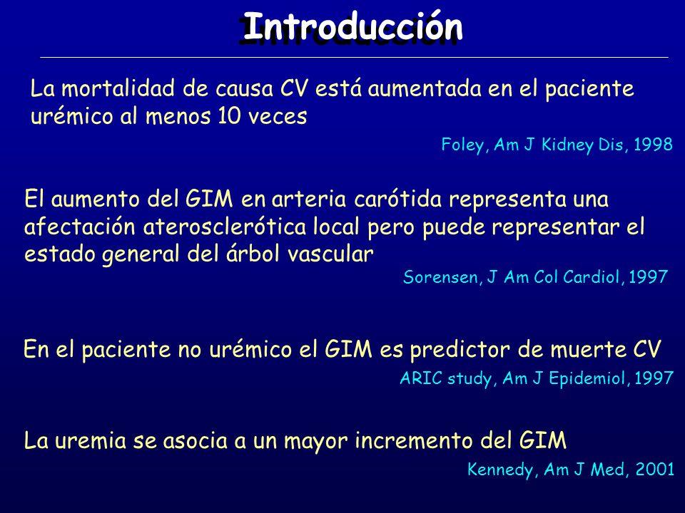Objetivos Conocer las correlaciones del GIM con otros factores de riesgo cardiovascular Investigar las asociaciones clínicas del aumento del GIM Estudiar el estado aterosclerótico en nuestros pacientes en HD mediante la medida del GIM, comparándolo con un grupo control Análisis de supervivencia
