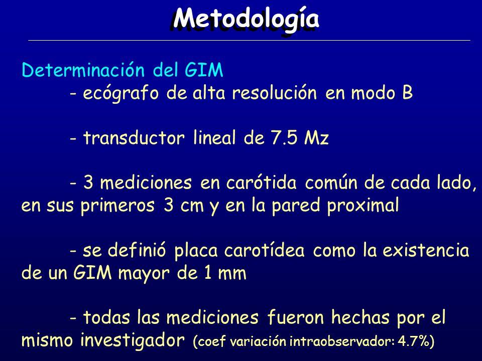 Metodología Determinación del GIM - ecógrafo de alta resolución en modo B - transductor lineal de 7.5 Mz - 3 mediciones en carótida común de cada lado