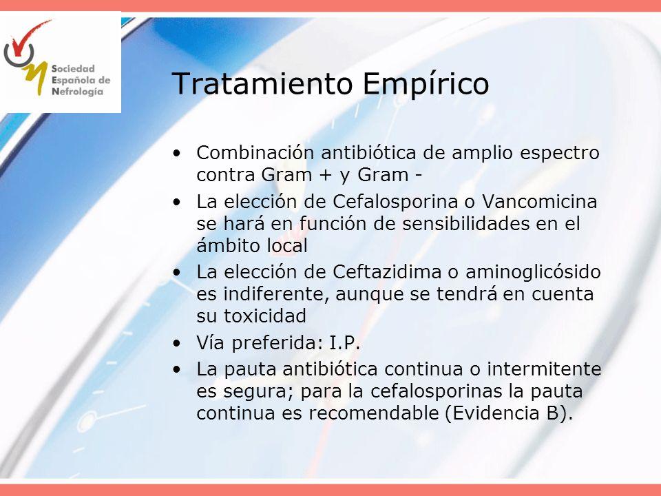 Tratamiento Empírico Combinación antibiótica de amplio espectro contra Gram + y Gram - La elección de Cefalosporina o Vancomicina se hará en función d